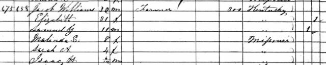 1860 Census for Jacob and Elizabeth WILLIAMS