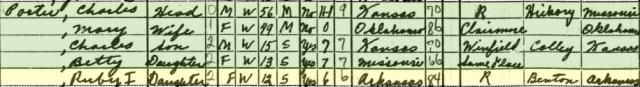 Charles Oscar PORTER 1940 Census