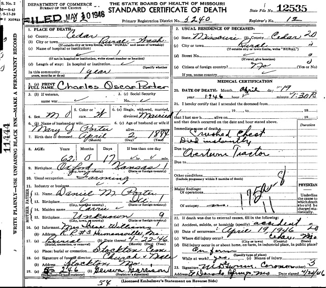 Charles Oscar Porter Death Certificate