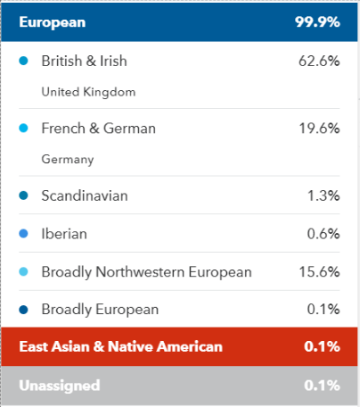 23andMe 2nd version 7 30 2018