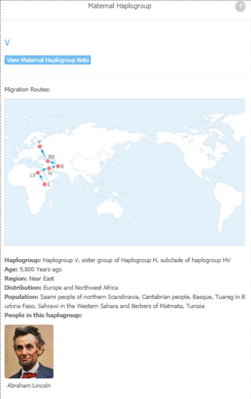 Maternal Haplogroup
