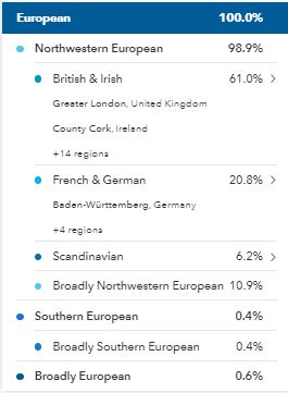 23andMe as of 11 16 2019