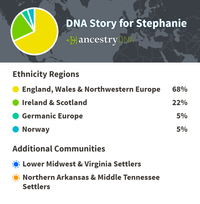 Ancestry DNA Results as of 11 16 2019